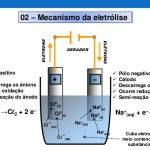 Célula Eletrolítica ou Cuba Eletrolítica