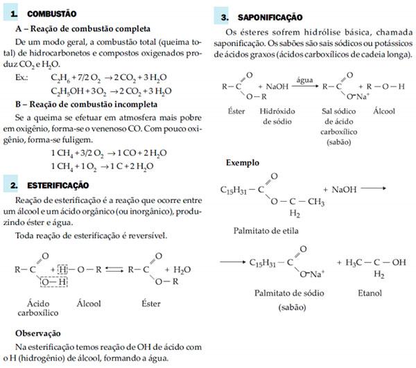 Tipos de Reações Químicas que Mais Caem no ENEM