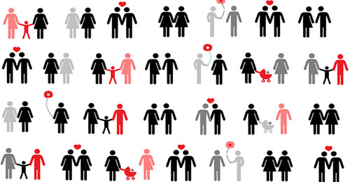 Proposta de Redação para o ENEM: Família Contemporânea