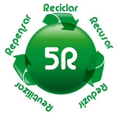 Redação ENEM sobre Reciclagem