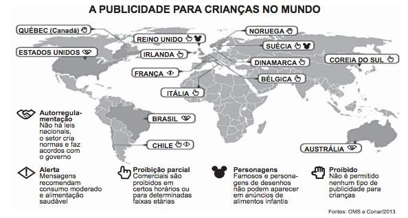 Publicidade infantil em questão no Brasil: Redação Nota 1000 Pronta